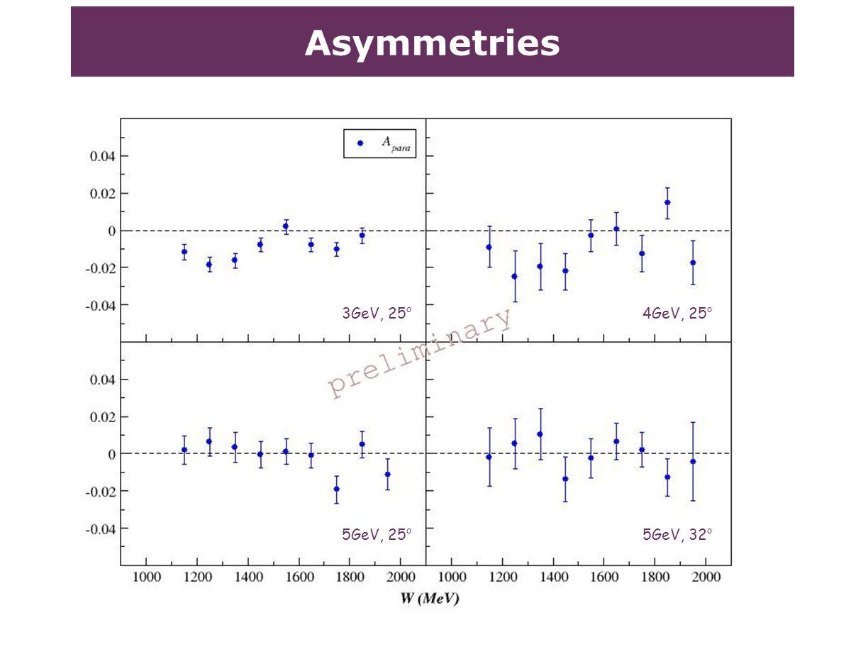 Asymmetries 5GeV, 32 o 4GeV, 25 o 5GeV, 25 o 3GeV, 25 o