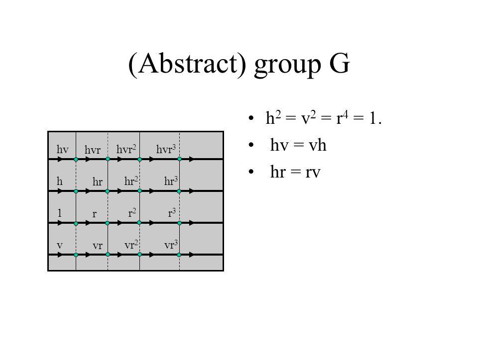 (Abstract) group G h 2 = v 2 = r 4 = 1.