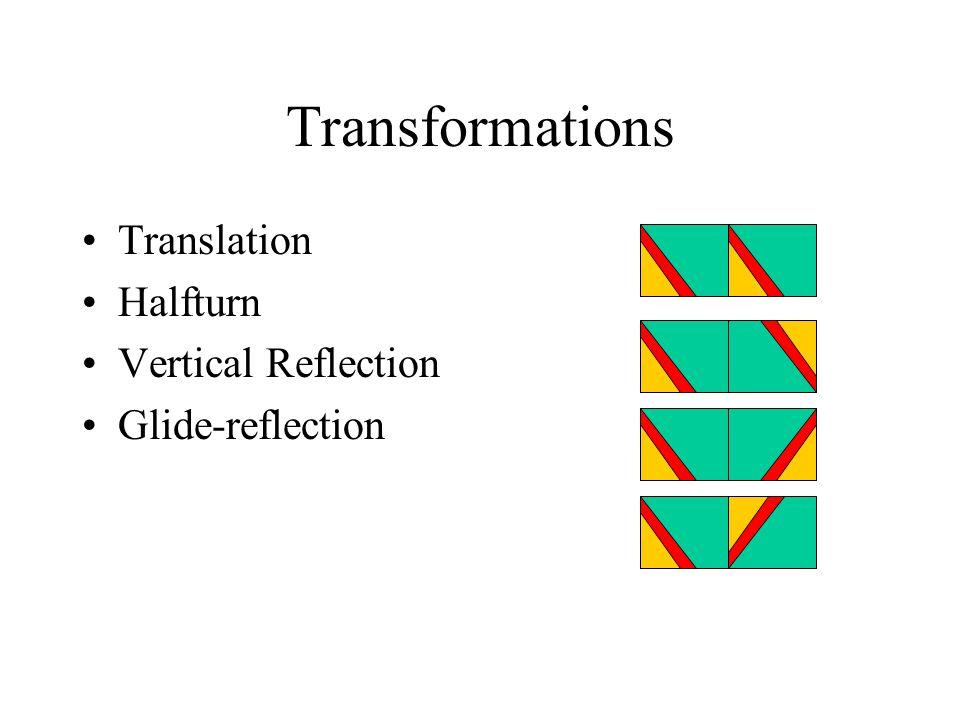 Transformations Translation Halfturn Vertical Reflection Glide-reflection