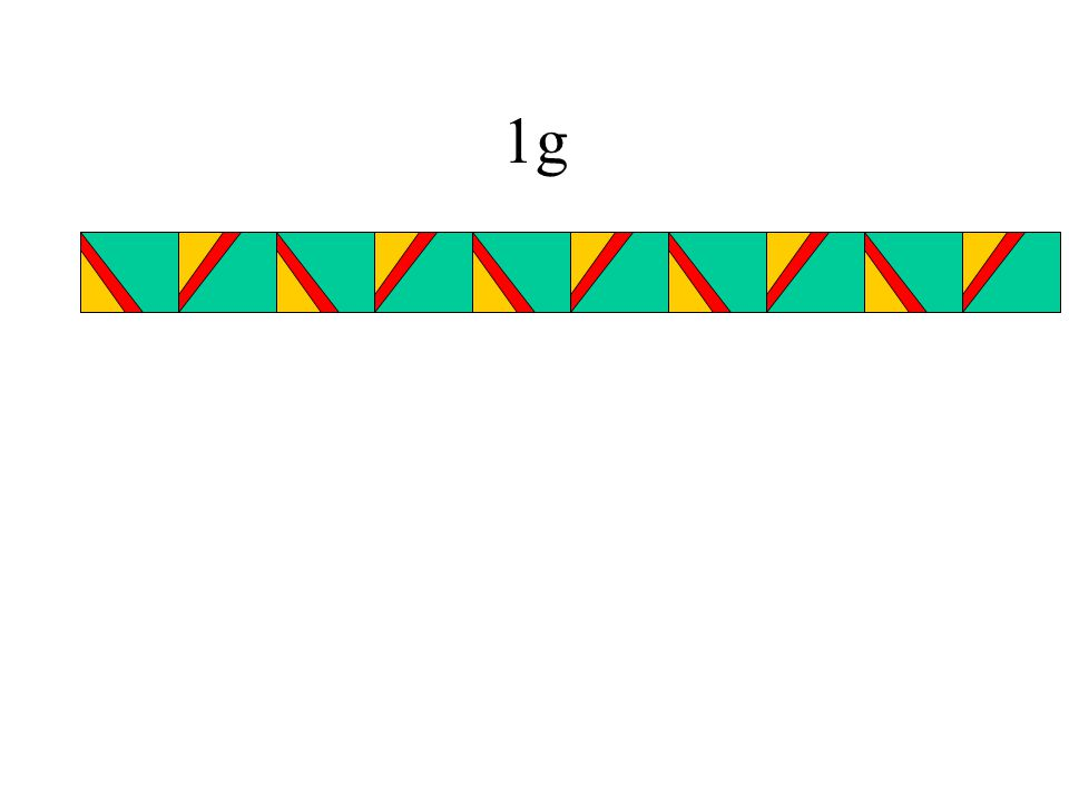Exercise Determine the Cayley graph of each of the Frieze groups.