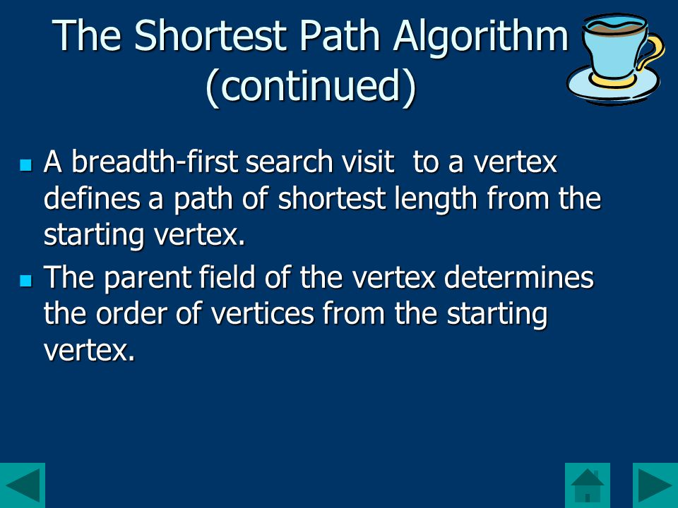 A breadth ‑ first search visit to a vertex defines a path of shortest length from the starting vertex.