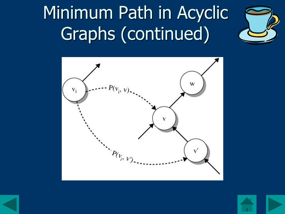 Minimum Path in Acyclic Graphs (continued)