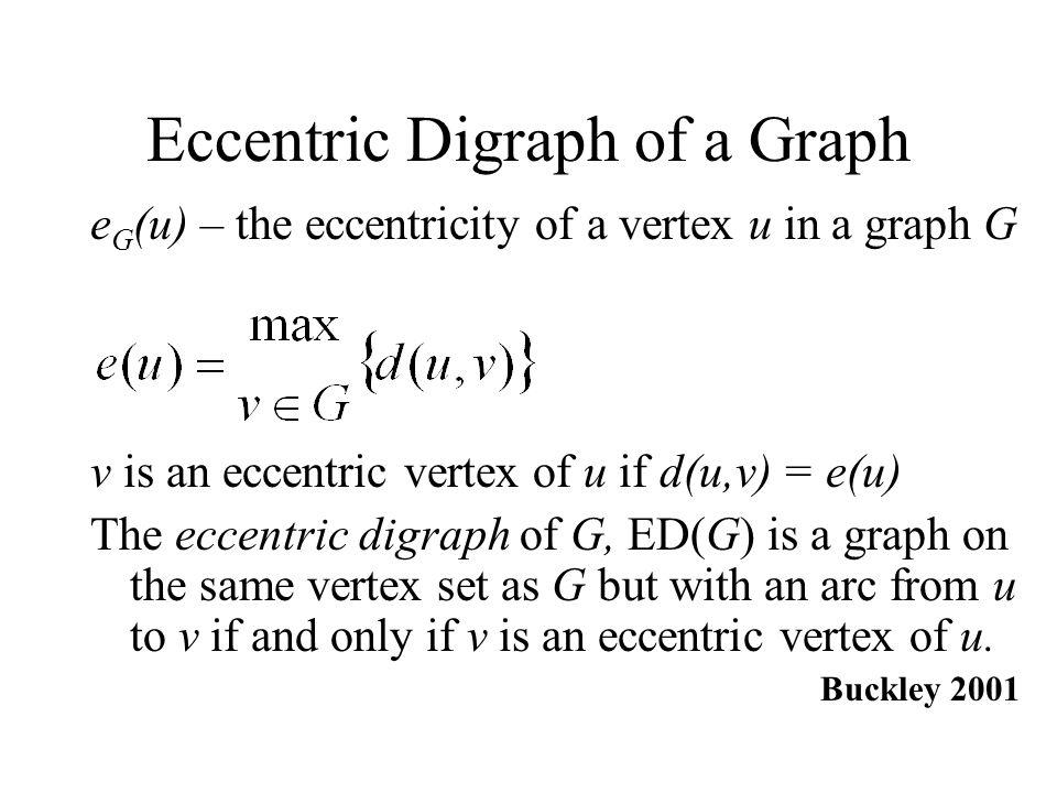 Eccentric Digraph of a Graph e G (u) – the eccentricity of a vertex u in a graph G v is an eccentric vertex of u if d(u,v) = e(u) The eccentric digraph of G, ED(G) is a graph on the same vertex set as G but with an arc from u to v if and only if v is an eccentric vertex of u.