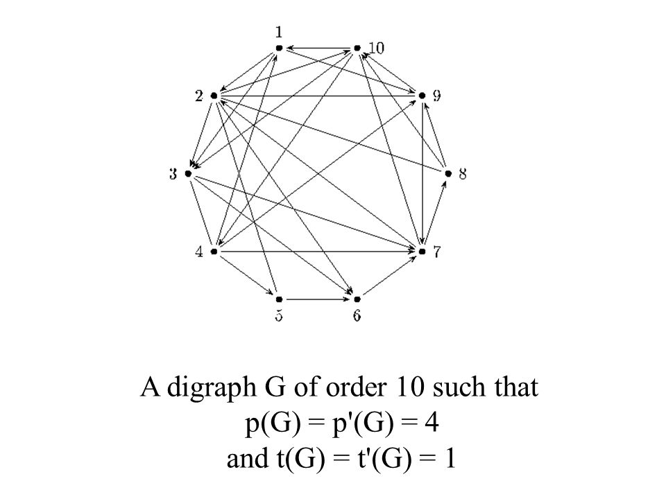 A digraph G of order 10 such that p(G) = p'(G) = 4 and t(G) = t'(G) = 1