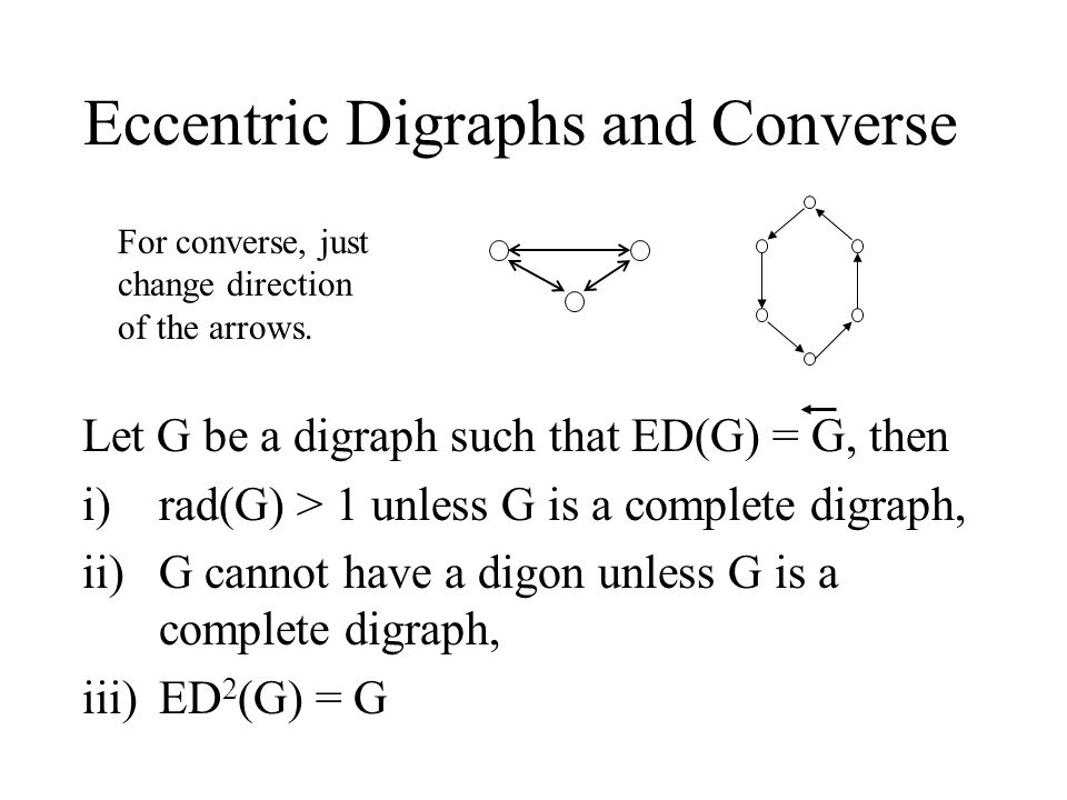 Eccentric Digraphs and Converse Let G be a digraph such that ED(G) = G, then i)rad(G) > 1 unless G is a complete digraph, ii)G cannot have a digon unless G is a complete digraph, iii)ED 2 (G) = G For converse, just change direction of the arrows.