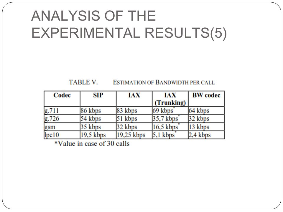 ANALYSIS OF THE EXPERIMENTAL RESULTS(5)