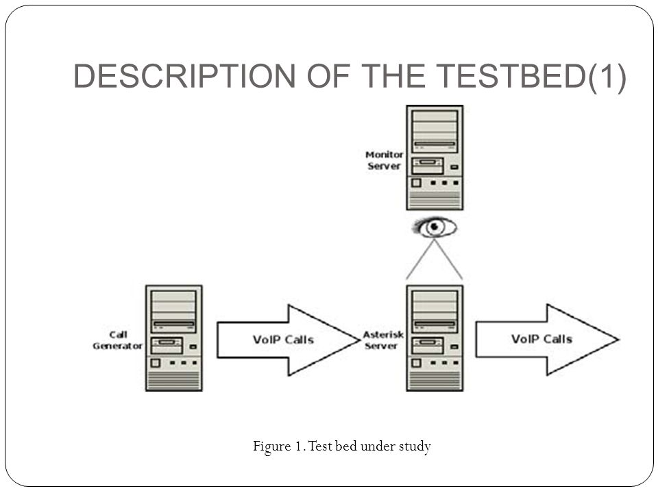 DESCRIPTION OF THE TESTBED(1) Figure 1. Test bed under study