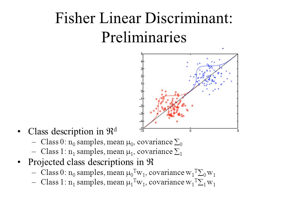 Fisher Linear Discriminant: Preliminaries Class description in  d –Class 0: n 0 samples, mean  0, covariance  0 –Class 1: n 1 samples, mean  1, covariance  1 Projected class descriptions in  –Class 0: n 0 samples, mean  0 T w 1, covariance w 1 T  0 w 1 –Class 1: n 1 samples, mean  1 T w 1, covariance w 1 T  1 w 1