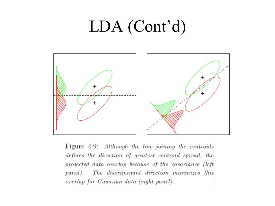LDA (Cont'd)