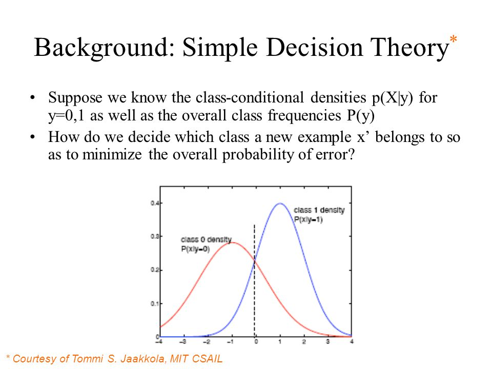 Background: Simple Decision Theory * Suppose we know the class-conditional densities p(X|y) for y=0,1 as well as the overall class frequencies P(y) How do we decide which class a new example x' belongs to so as to minimize the overall probability of error.