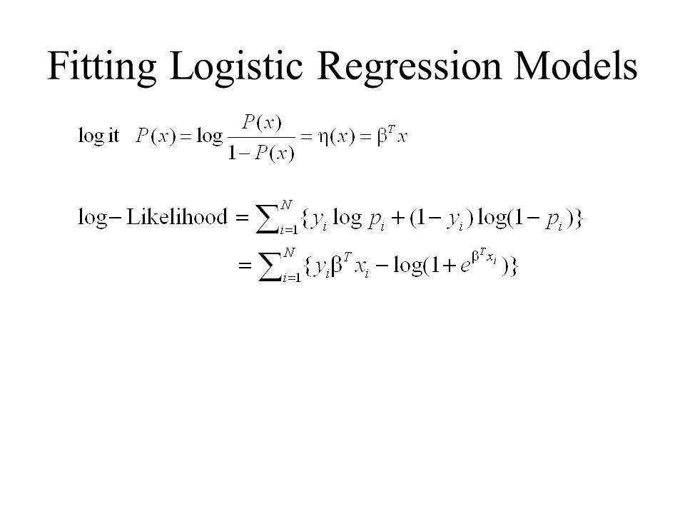Fitting Logistic Regression Models