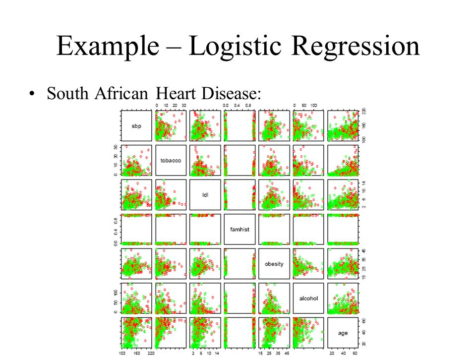 Example – Logistic Regression South African Heart Disease:
