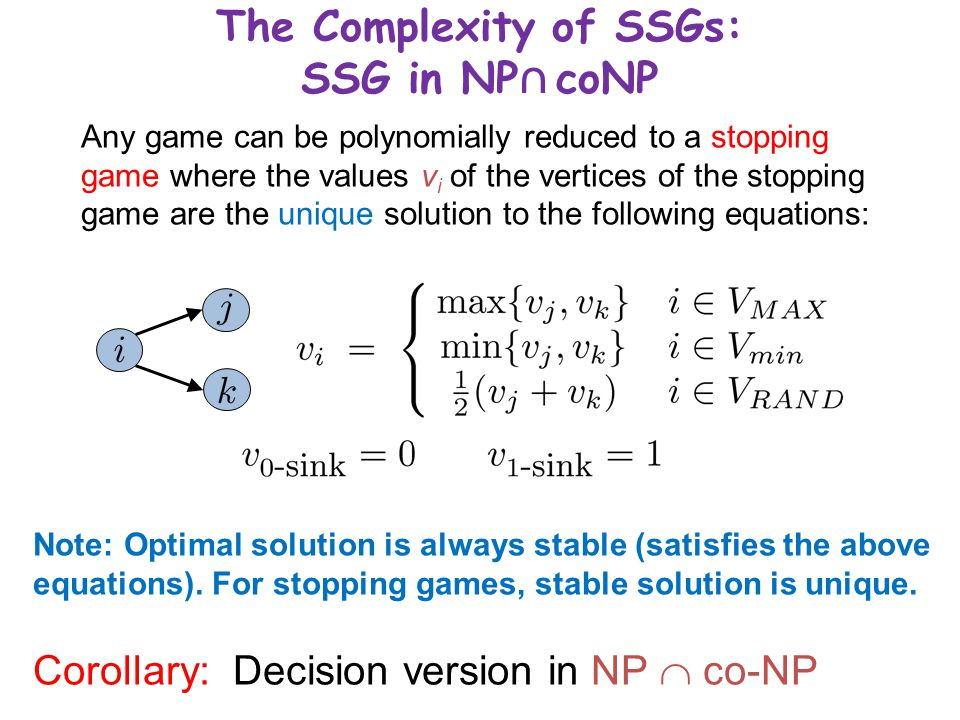 The Complexity of SSGs: SSG in NP ∩ coNP Any game can be polynomially reduced to a stopping game where the values v i of the vertices of the stopping game are the unique solution to the following equations: Corollary: Decision version in NP  co-NP Note: Optimal solution is always stable (satisfies the above equations).