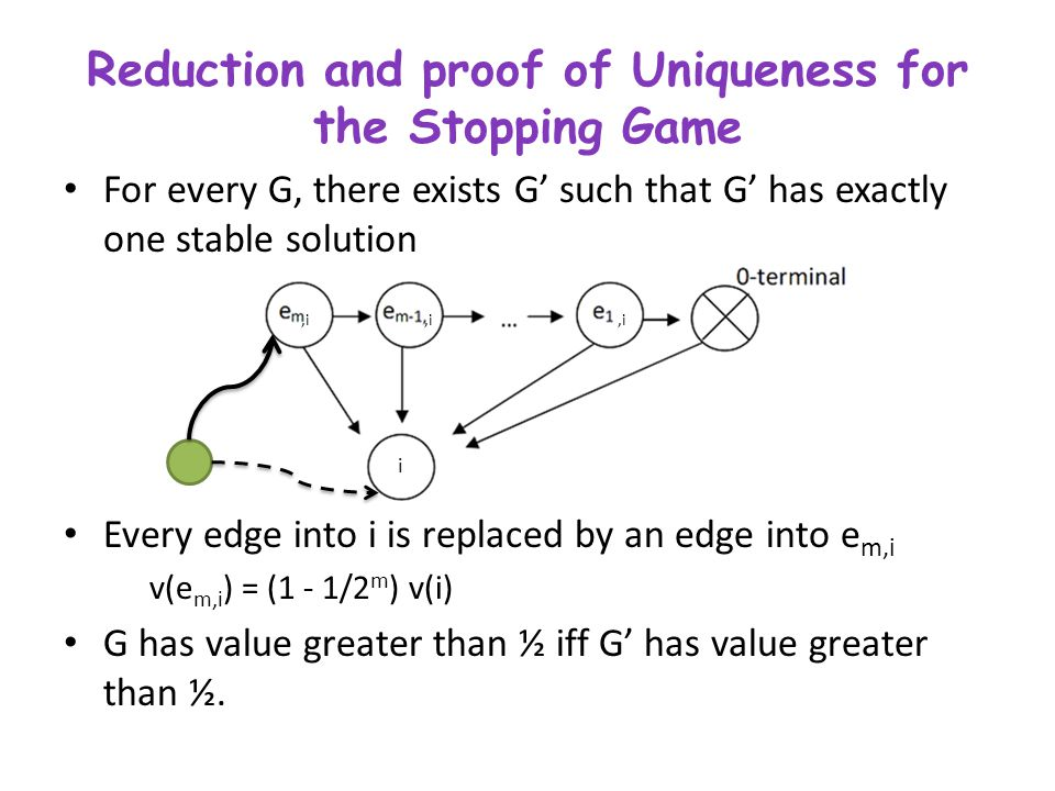 Reduction and proof of Uniqueness for the Stopping Game For every G, there exists G' such that G' has exactly one stable solution Every edge into i is