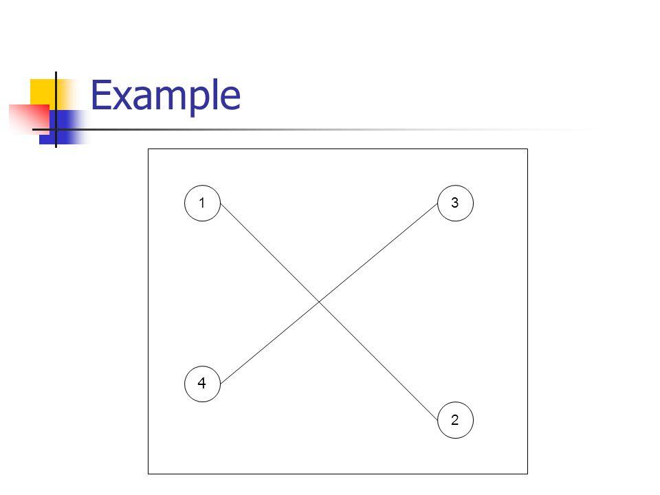 Example 13 2 4
