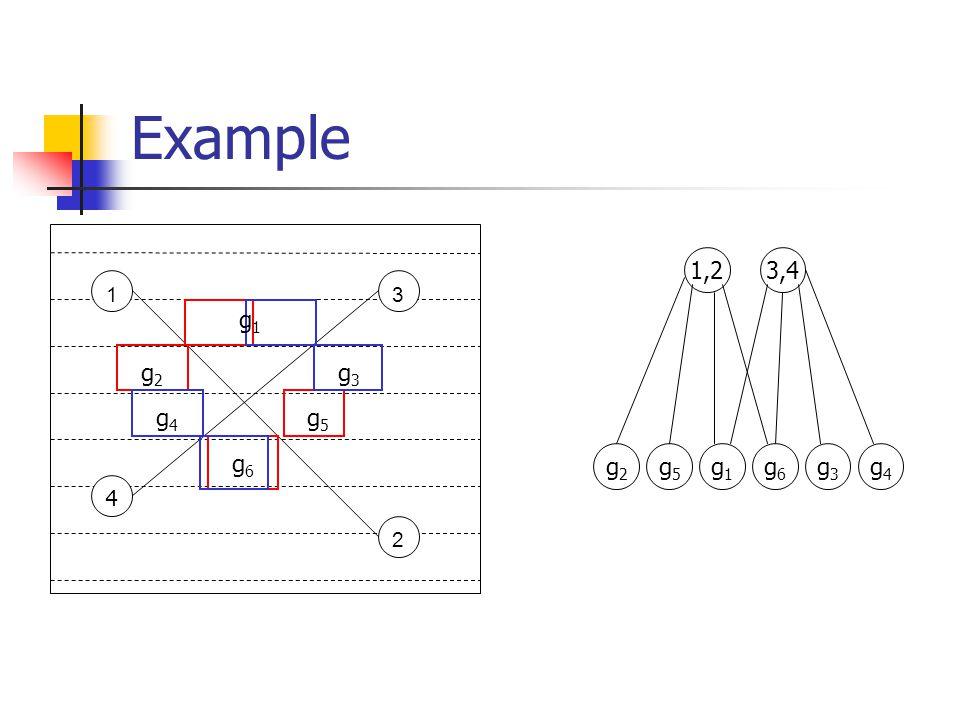 Example 31 2 4 1,23,4 g1g1 g3g3 g4g4 g5g5 g2g2 g1g1 g2g2 g3g3 g4g4 g5g5 g6g6 g6g6
