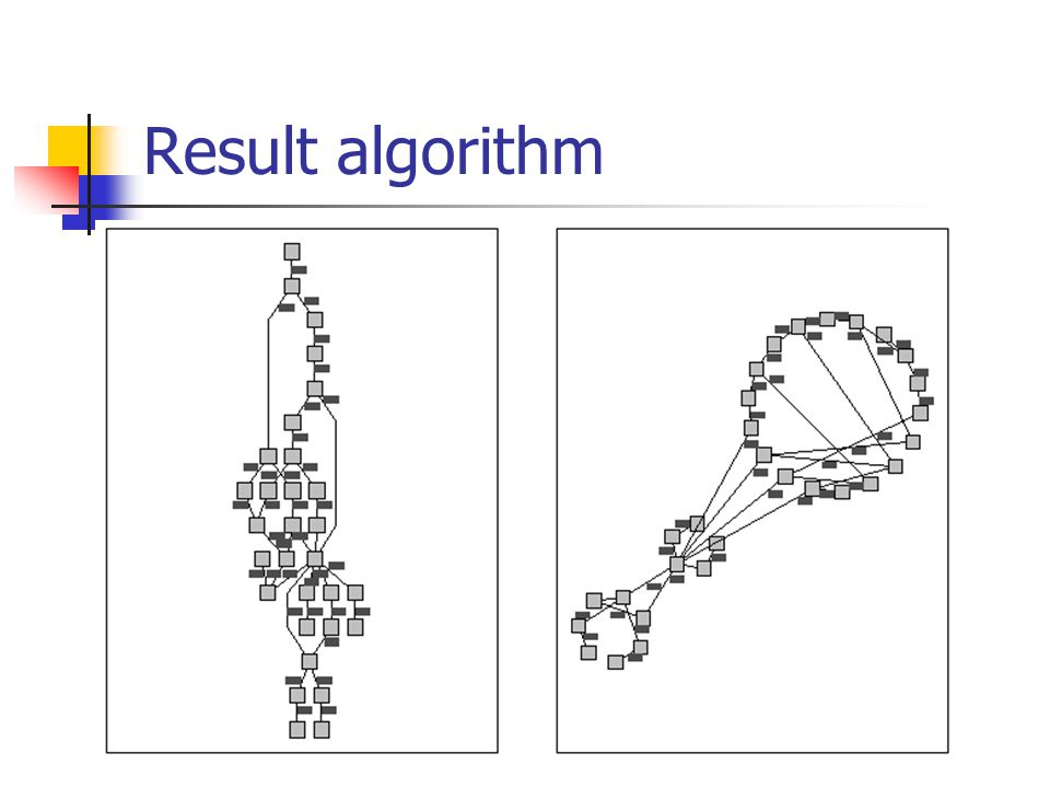 Result algorithm
