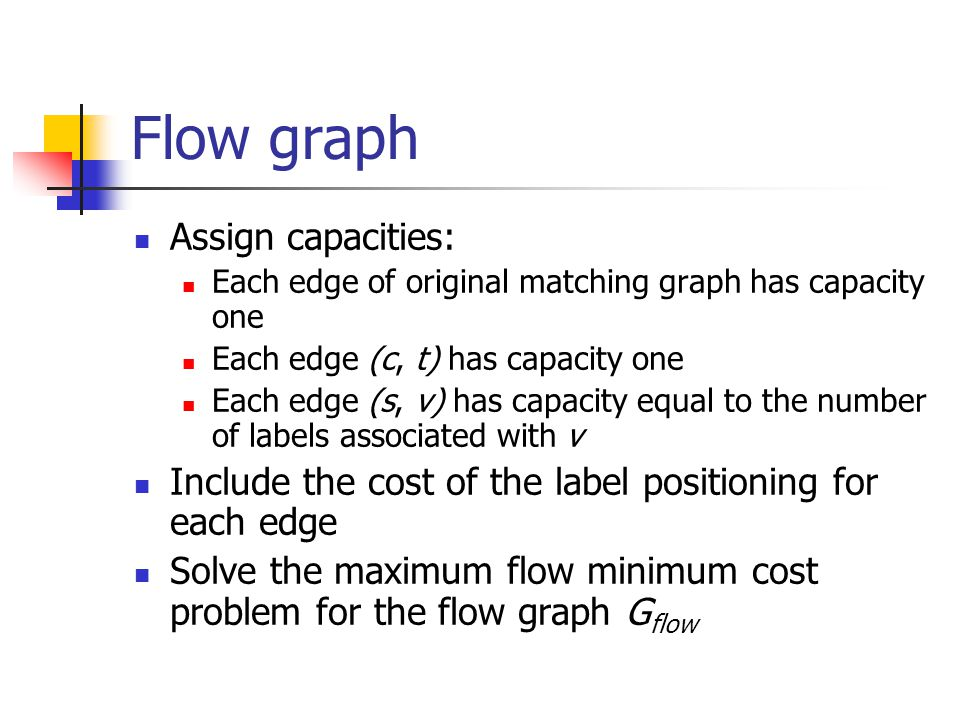 Flow graph The flow graph of algorithm 2