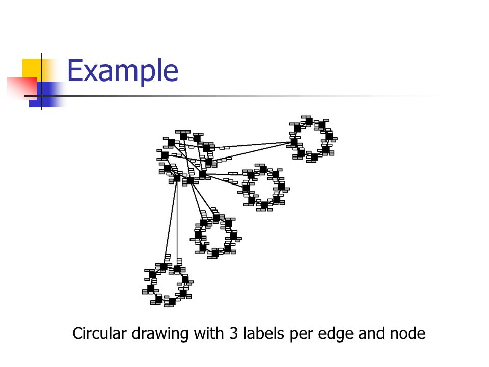 Example Circular drawing with 3 labels per edge and node