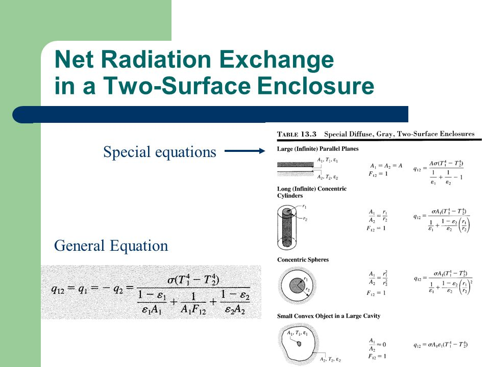 Net Radiation Exchange in a Two-Surface Enclosure General Equation Special equations