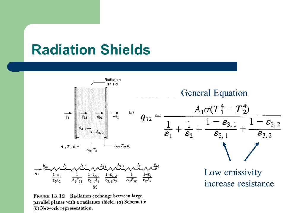 Radiation Shields General Equation Low emissivity increase resistance