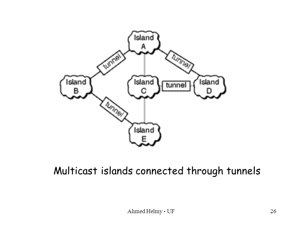 Ahmed Helmy - UF26 Multicast islands connected through tunnels