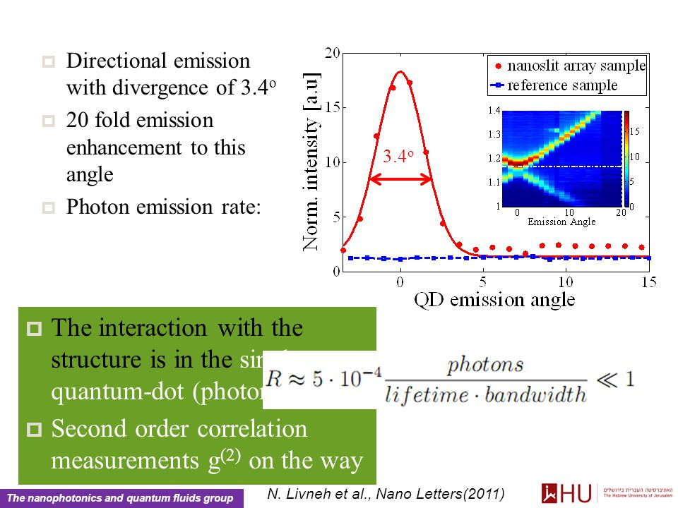 The nanophotonics and quantum fluids group  Directional emission with divergence of 3.4 o  20 fold emission enhancement to this angle  Photon emission rate:  The interaction with the structure is in the single quantum-dot (photon?) level  Second order correlation measurements g (2) on the way 3.4 o N.