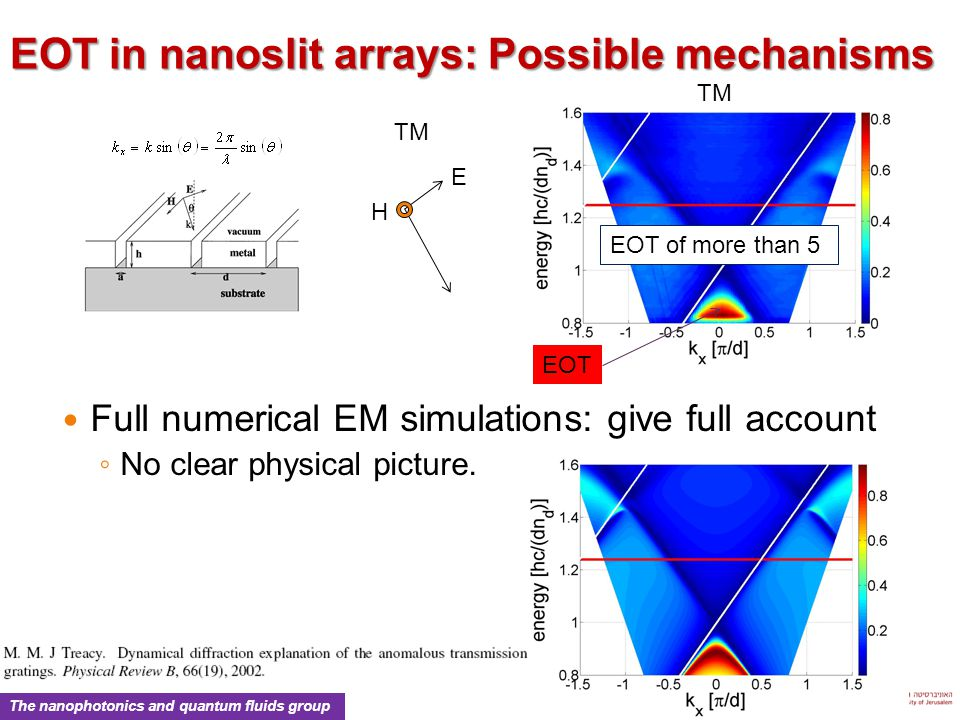 The nanophotonics and quantum fluids group EOT in nanoslit arrays: Possible mechanisms TM EOT EOT of more than 5 Full numerical EM simulations: give full account ◦ No clear physical picture.