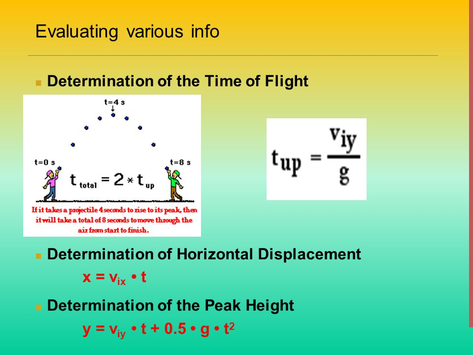 Equations of motion Horizontal motion Vertical Motion