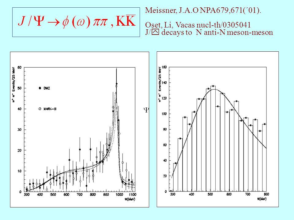 Meissner, J.A.O NPA679,671(´01).