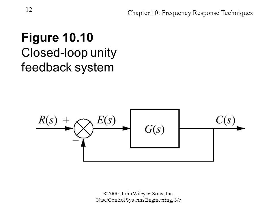 Chapter 10: Frequency Response Techniques 12 ©2000, John Wiley & Sons, Inc.