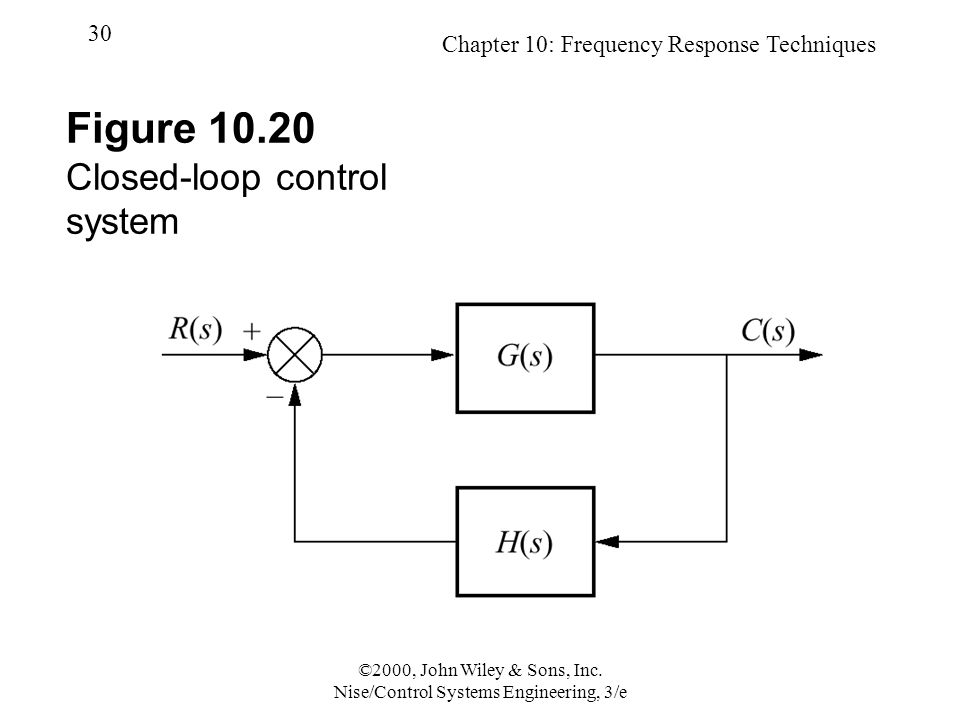 Chapter 10: Frequency Response Techniques 30 ©2000, John Wiley & Sons, Inc.