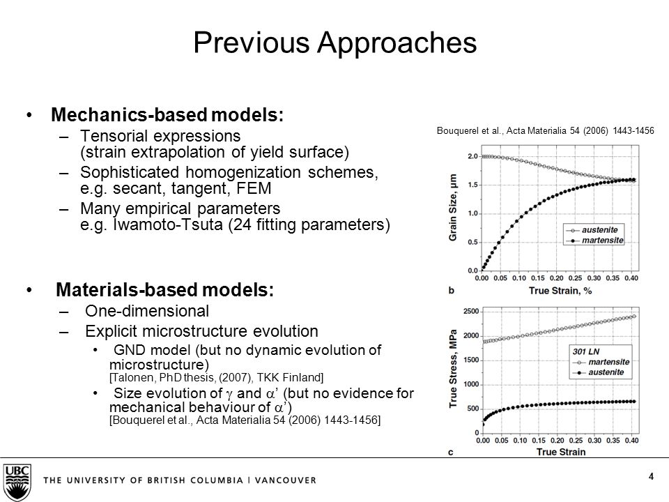4 Previous Approaches Mechanics-based models: –Tensorial expressions (strain extrapolation of yield surface) –Sophisticated homogenization schemes, e.