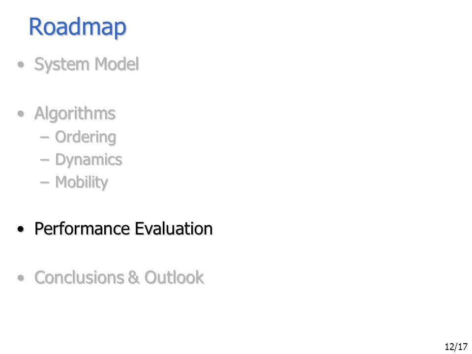 Sven Bittner - Ordering in Mobile Networks Using Integrated Sequencers 12/17 Roadmap System ModelSystem Model AlgorithmsAlgorithms –Ordering –Dynamics