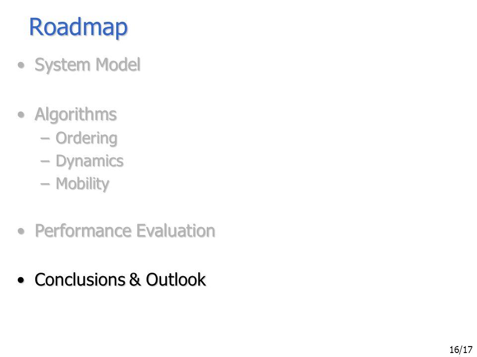 Sven Bittner - Ordering in Mobile Networks Using Integrated Sequencers 16/17 Roadmap System ModelSystem Model AlgorithmsAlgorithms –Ordering –Dynamics