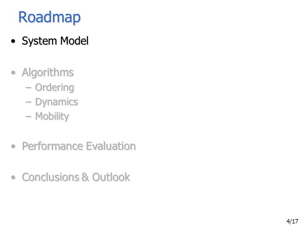 Sven Bittner - Ordering in Mobile Networks Using Integrated Sequencers 4/17 Roadmap System ModelSystem Model AlgorithmsAlgorithms –Ordering –Dynamics