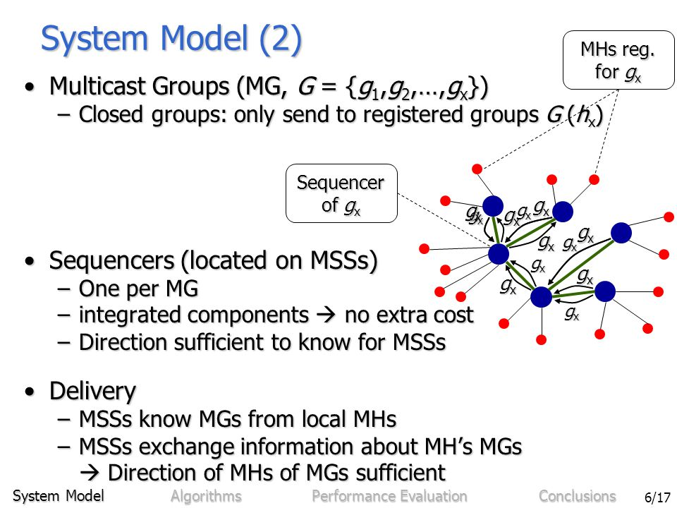 Sven Bittner - Ordering in Mobile Networks Using Integrated Sequencers 6/17 System Model (2) Multicast Groups (MG, G = {g 1,g 2,…,g x })Multicast Groups (MG, G = {g 1,g 2,…,g x }) –Closed groups: only send to registered groups G (h x ) Sequencers (located on MSSs)Sequencers (located on MSSs) –One per MG –integrated components  no extra cost –Direction sufficient to know for MSSs DeliveryDelivery –MSSs know MGs from local MHs –MSSs exchange information about MH's MGs  Direction of MHs of MGs sufficient System Model Algorithms Performance Evaluation Conclusions gxgxgxgx gxgxgxgx gxgxgxgx gxgxgxgx gxgxgxgx Sequencer of g x gxgxgxgx gxgxgxgx gxgxgxgx gxgxgxgx gxgxgxgx gxgxgxgx gxgxgxgx MHs reg.