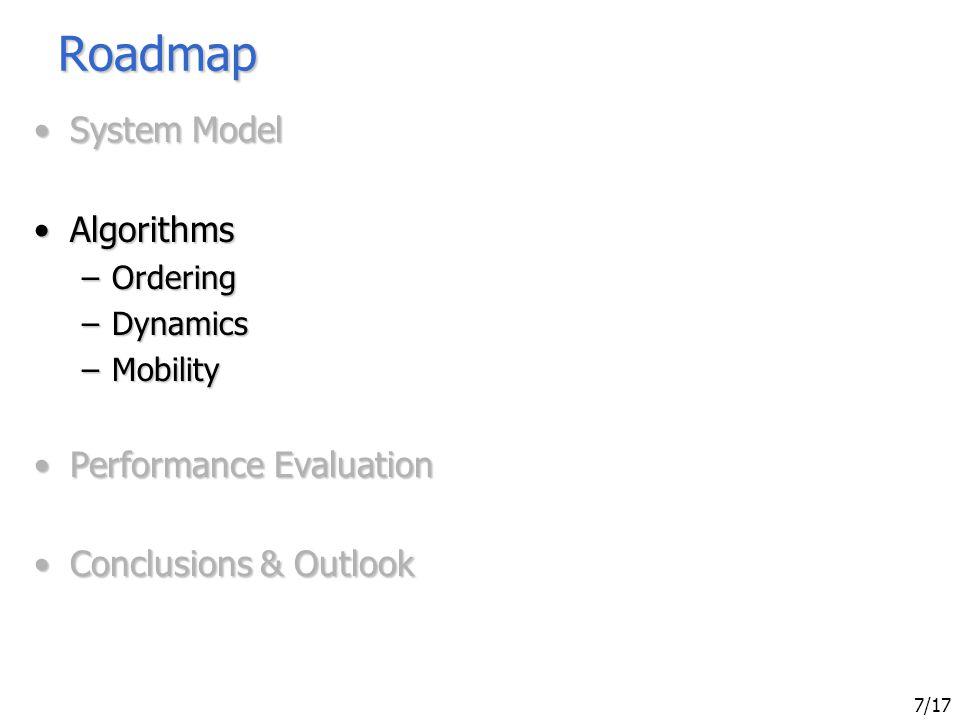 Sven Bittner - Ordering in Mobile Networks Using Integrated Sequencers 7/17 Roadmap System ModelSystem Model AlgorithmsAlgorithms –Ordering –Dynamics