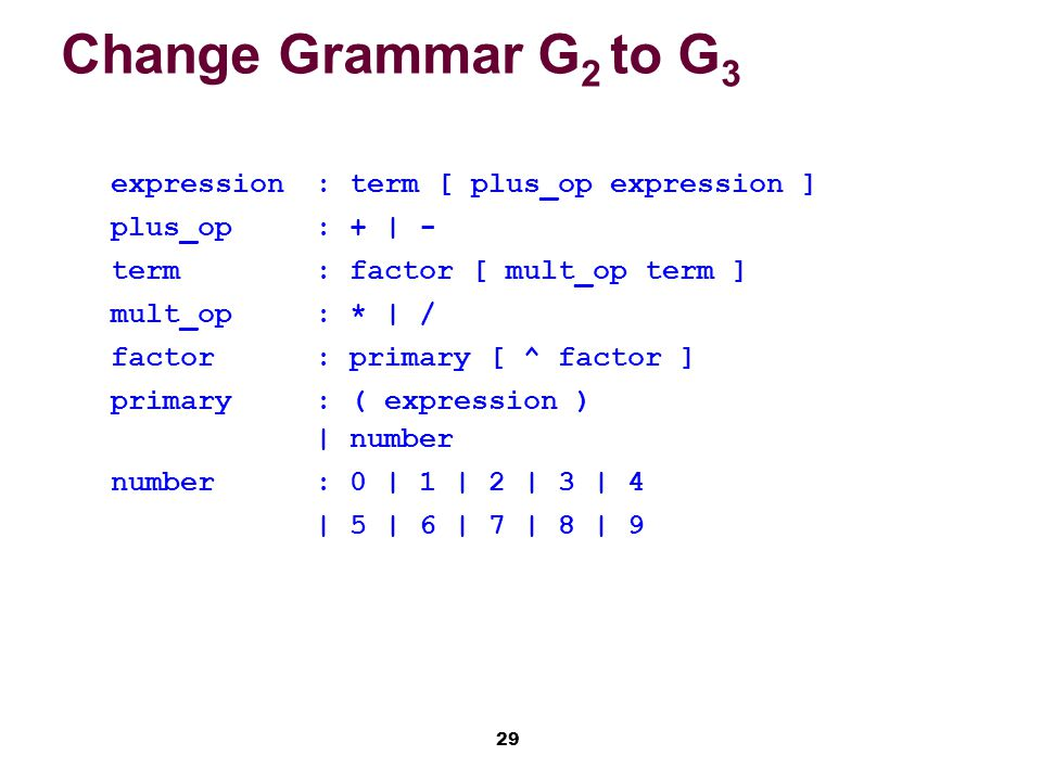 29 Change Grammar G 2 to G 3 expression: term [ plus_op expression ] plus_op: + | - term : factor [ mult_op term ] mult_op: * | / factor: primary [ ^ factor ] primary: ( expression ) | number number: 0 | 1 | 2 | 3 | 4 | 5 | 6 | 7 | 8 | 9