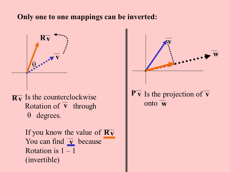 Only one to one mappings can be inverted: v v R   v R Is the counterclockwise Rotation of through degrees.