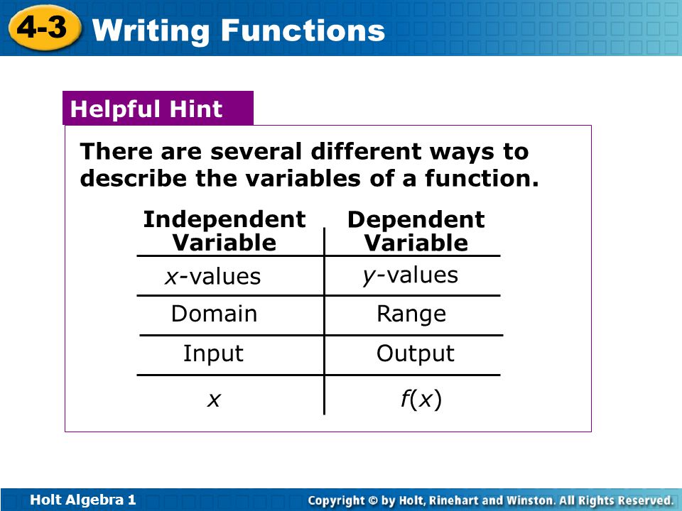 Holt Algebra 1 4-3 Writing Functions Lesson Summary: Part II Evaluate each function for the given input values.