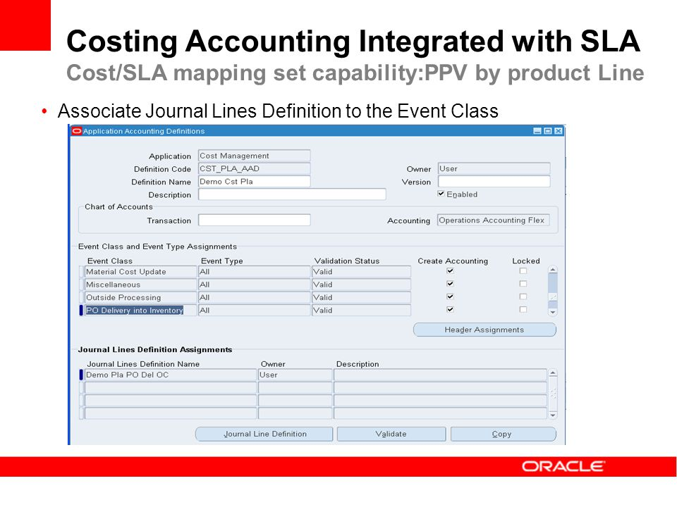Associate Journal Lines Definition to the Event Class Costing Accounting Integrated with SLA Cost/SLA mapping set capability:PPV by product Line