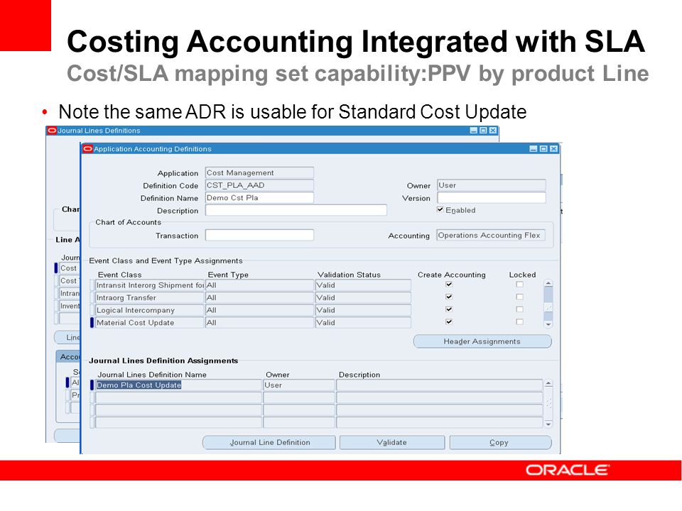 Note the same ADR is usable for Standard Cost Update Costing Accounting Integrated with SLA Cost/SLA mapping set capability:PPV by product Line