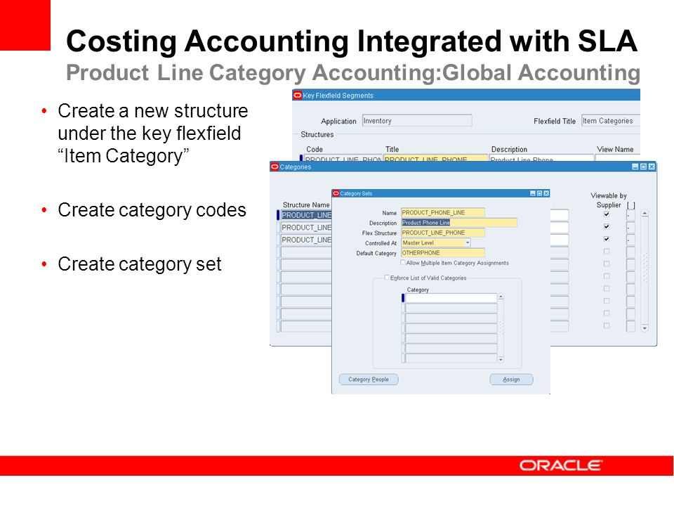 "Costing Accounting Integrated with SLA Product Line Category Accounting:Global Accounting Create a new structure under the key flexfield ""Item Categor"