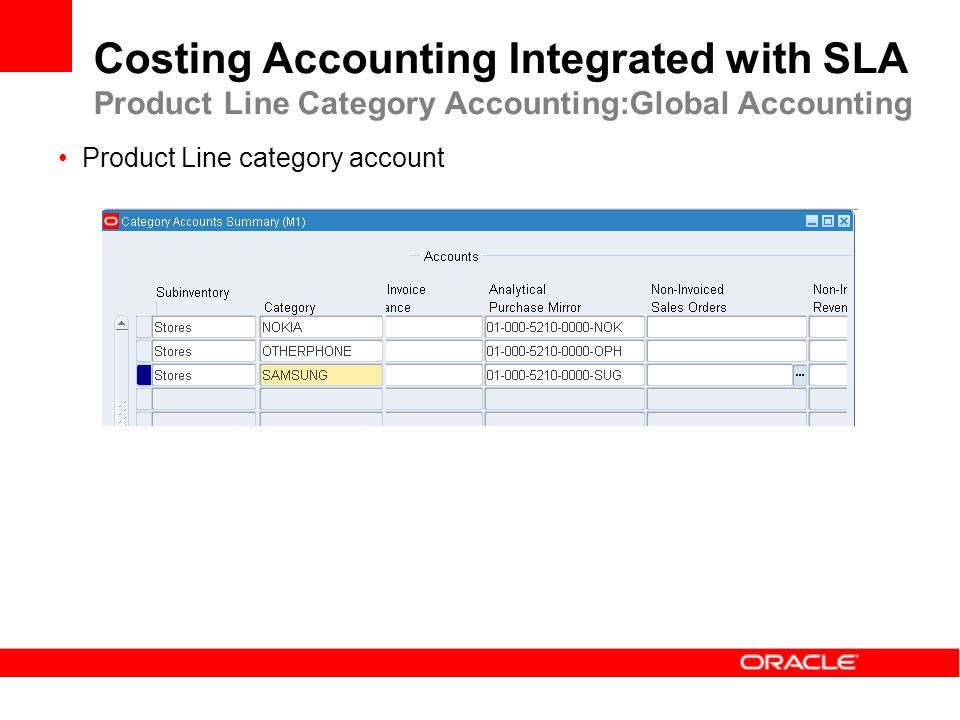 Product Line category account Costing Accounting Integrated with SLA Product Line Category Accounting:Global Accounting