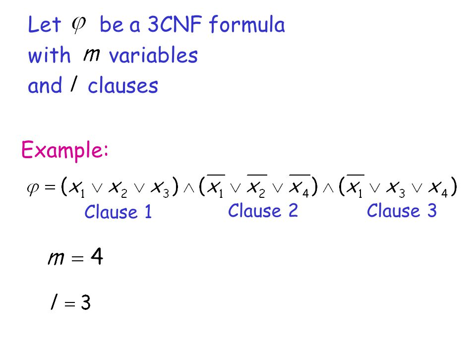 Let be a 3CNF formula with variables and clauses Example: Clause 1 Clause 2Clause 3