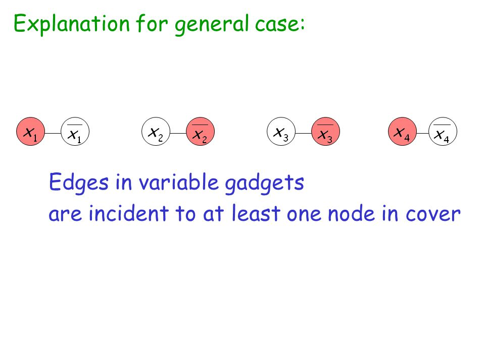Explanation for general case: Edges in variable gadgets are incident to at least one node in cover