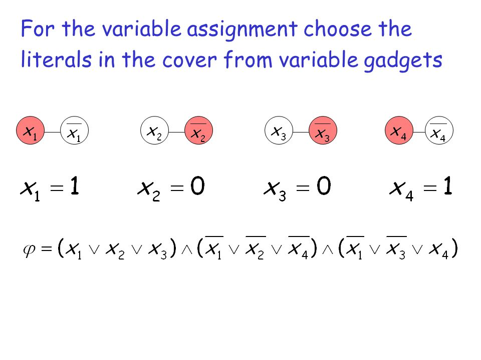 For the variable assignment choose the literals in the cover from variable gadgets