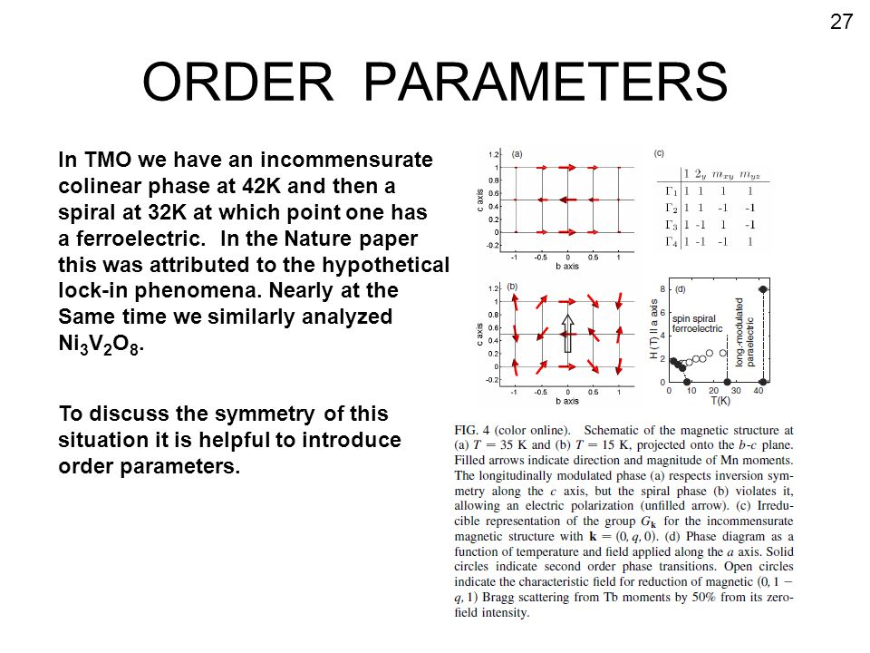 ORDER PARAMETERS In TMO we have an incommensurate colinear phase at 42K and then a spiral at 32K at which point one has a ferroelectric. In the Nature