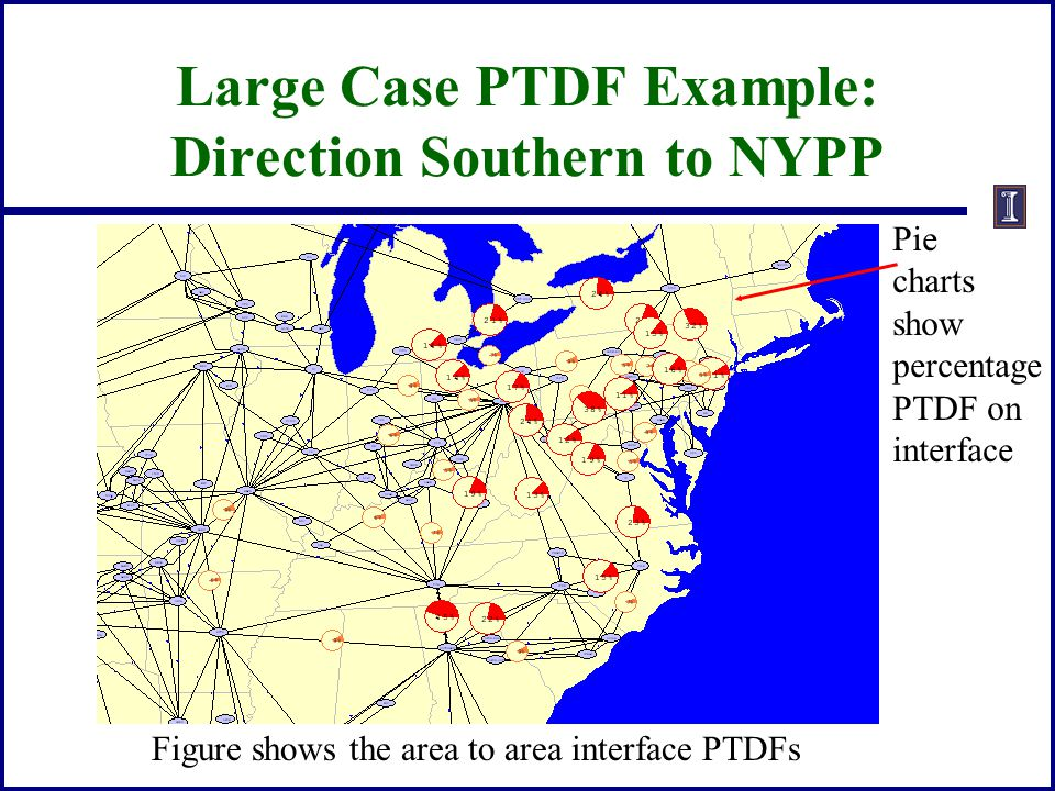 Large Case PTDF Example: Direction Southern to NYPP Figure shows the area to area interface PTDFs Pie charts show percentage PTDF on interface